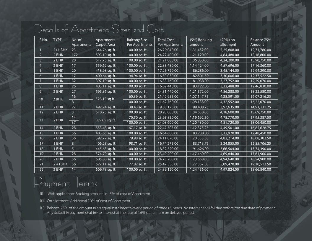 Maxworth-Affordable-Sector-89 Price List