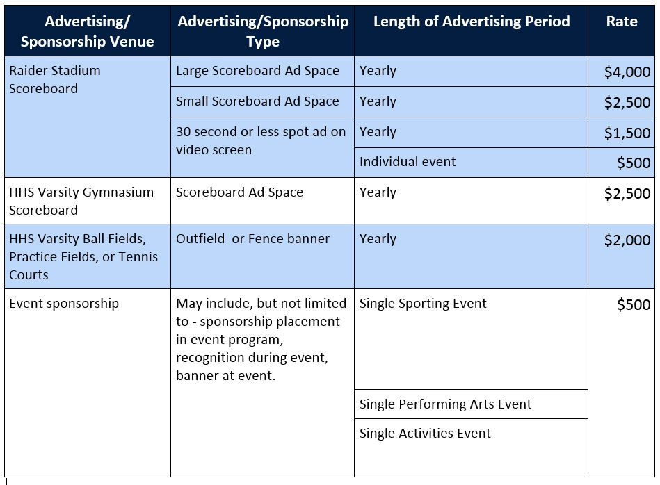 Chart that includes advertising rates for stadium