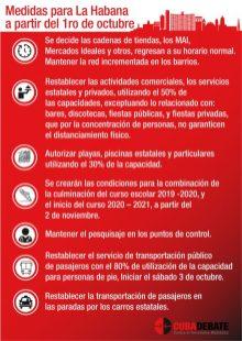 Reapertura en La Habana Fin al toque de queda, pero las multas siguen (1)