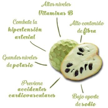 Chirimoya para la salud cardiovascular Huerta Tropical