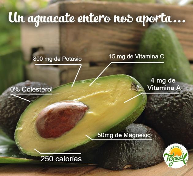 Valor nutricional y propiedades aguacate