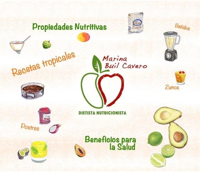 Marina Dietista Nutricionista Huerta Tropical