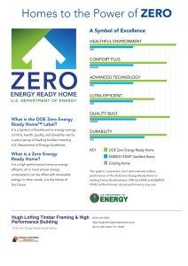 Zero Energy Ready Home Fact Sheet