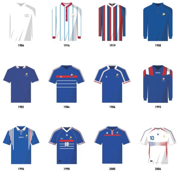 maillots equipe de france de football 1904-2006