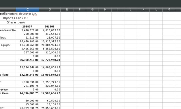 Formulas de Excel para Reportes Rápidos.