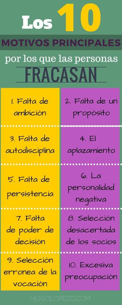 Los 10 motivos principales por los que las personas fracasan