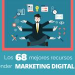 Los 68 mejores recursos para aprender Marketing Digital en 2016