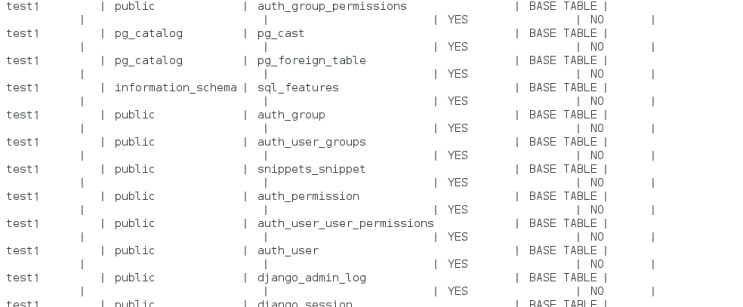 Python – postgresql – Django – REST – TensorFlow 서비스 개발(1