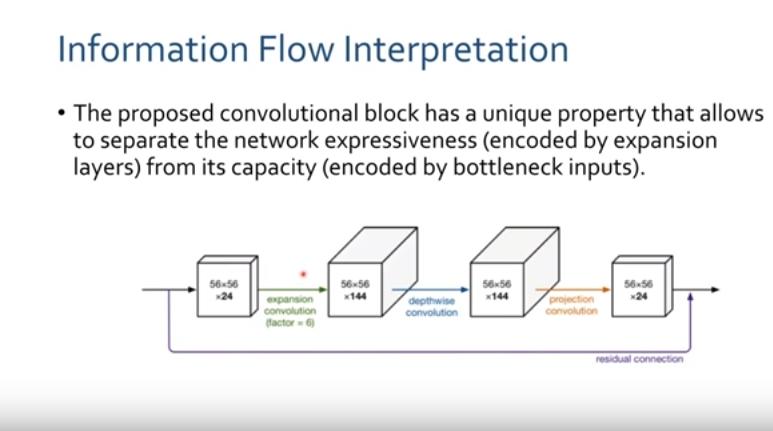 MobileNet V2 : Inverted Residuals and Linear Bottlenecks | TensorMSA