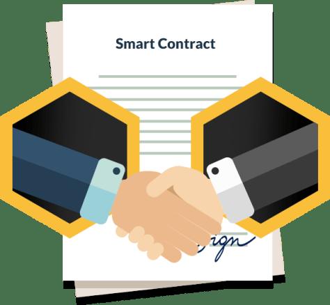 kontrak bisnis