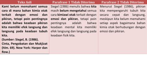 contoh parafrase