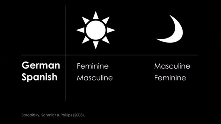 В разных языках предметы разного рода.