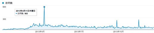 Screen Shot 2013-12-23 at 21.55.43