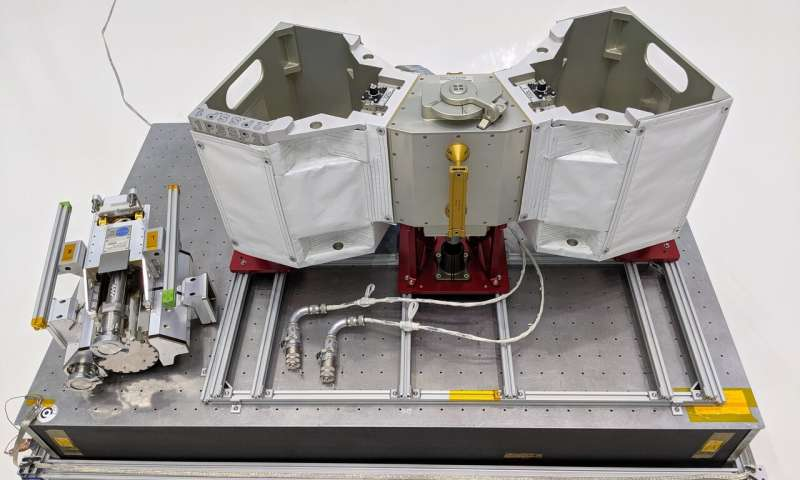 RELL Engineering Development Unit (left) pictured alongside RiTS.