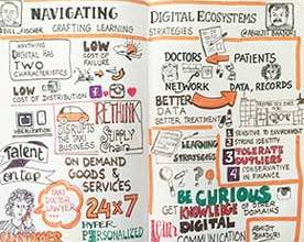 Photo of Navigating digital ecosystems