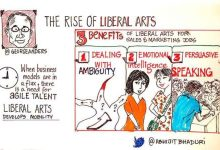 Photo of The Rise of Liberal Arts