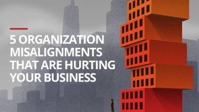Photo of 5 Organization Misalignments That Are Hurting Your Business