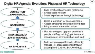 Photo of 7 Digital HR Trends for 2020