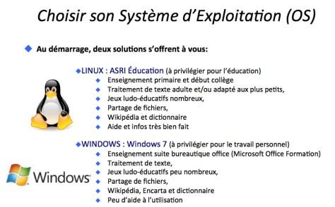 Screenshot de la page résumant les OS
