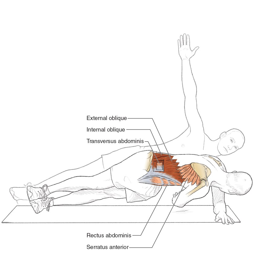 Core exercises for cyclists - Thread the Needle
