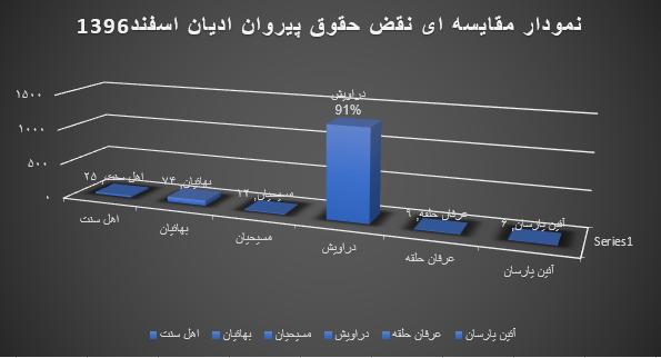 http://adian.bashariyat.org/?p=27544