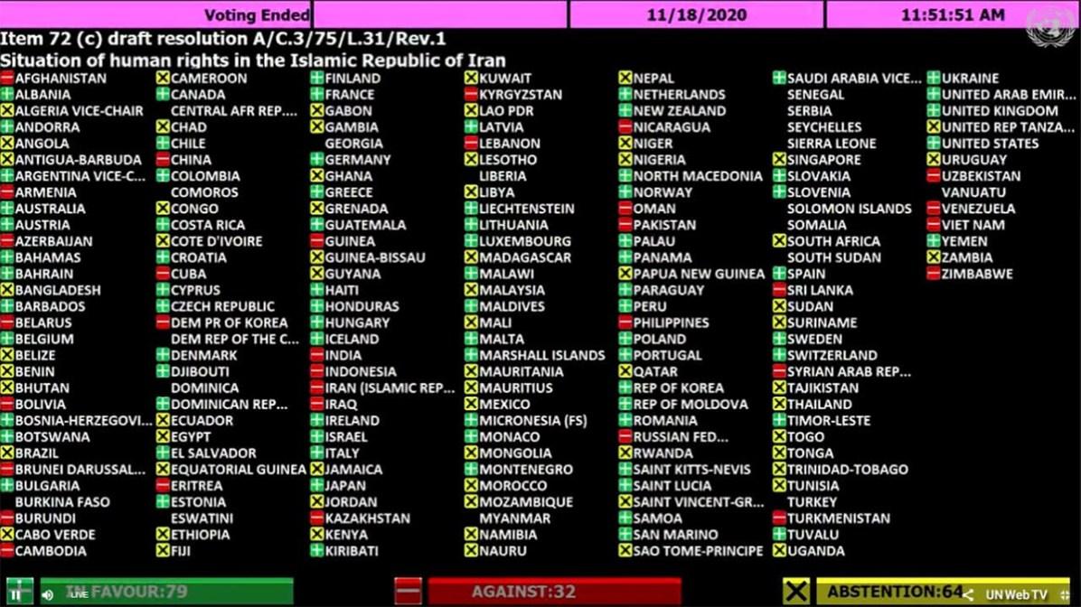 تصویری از تابلو نتیجه رای گیری در خصوص قطعنامه نقض حقوق بشر در ایران