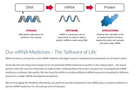 Moderna Mrna Sistema Operacional Software Of Life