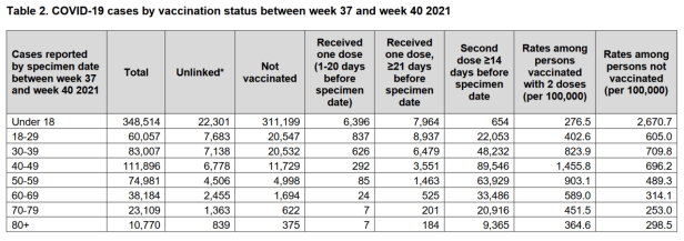 01 covid 19 cases by vaccination status