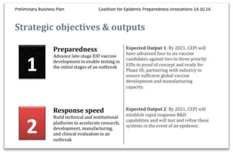 cepi strategic objectives