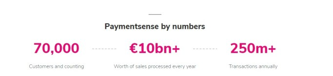 Processing customer sales and transactions