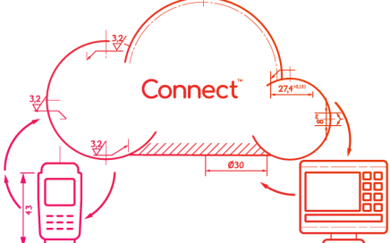 Connect Cloud System for any EPOS