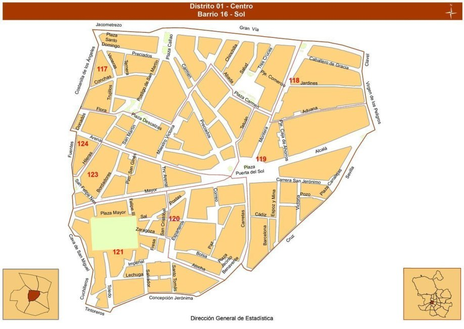 Barrio Sol - distrito Centro de Madrid