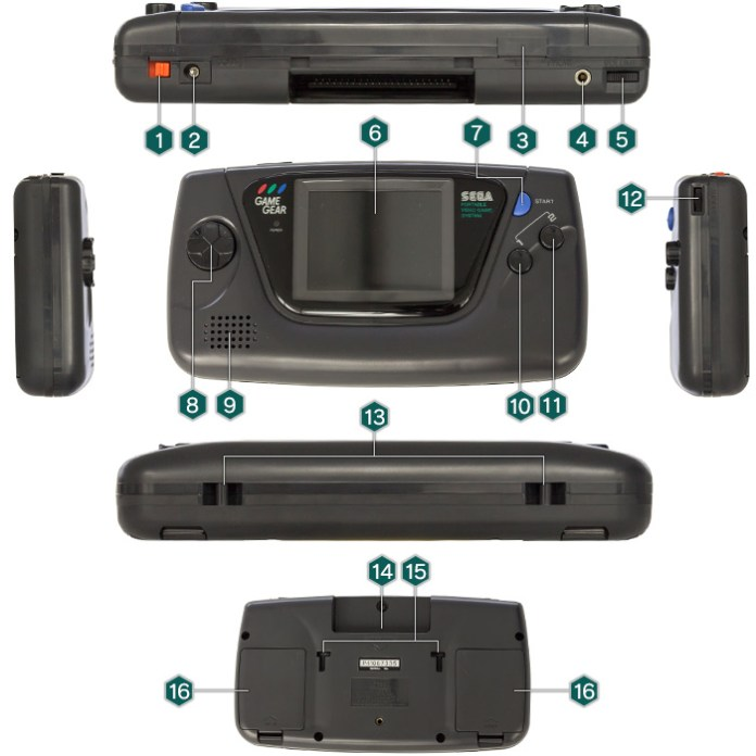 Sega's Game Gear Micro four consols at 50$ four games with four colours. on Humbaa.com