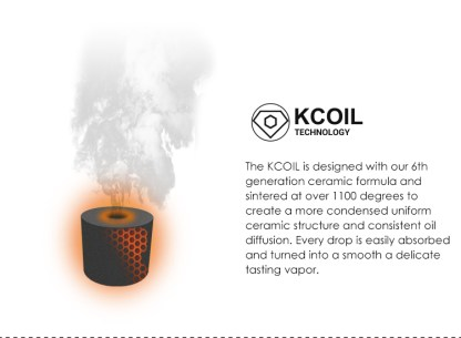 KCoil Image