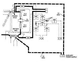 Hmmwv Wiring Diagram Electrical | Wiring Diagram And