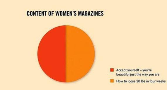 womensmagazines