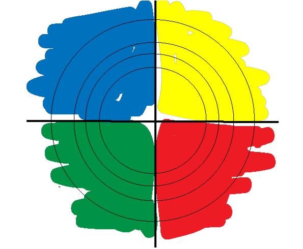 """HBDI : quand l'expression """"en voir de toutes les couleurs"""" prend tout son sens"""