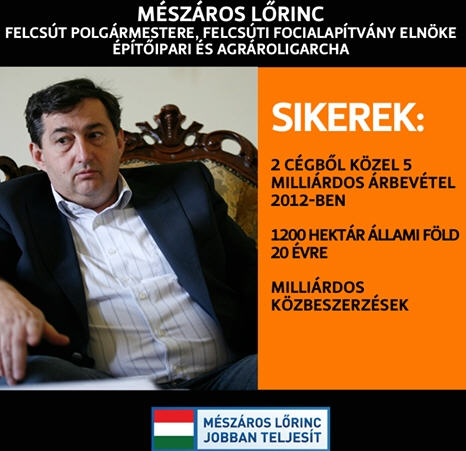 Lőrincz Mészáros. Achievements: 5 billion forint profit in 2012, 1,200 hectares of land, billions in public procurements -- Lőrinc Mészáros is doing better