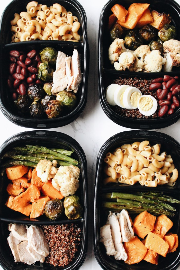 Protected: Meal Prep 101