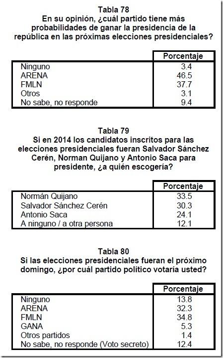 votacion