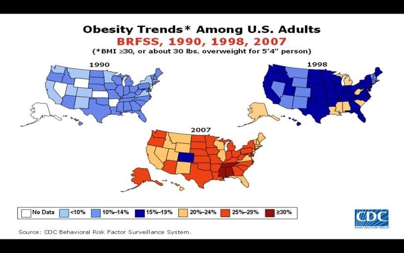 1990-2007 Obesity Trend