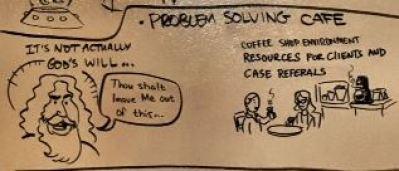 5ProblemSolvingCafe