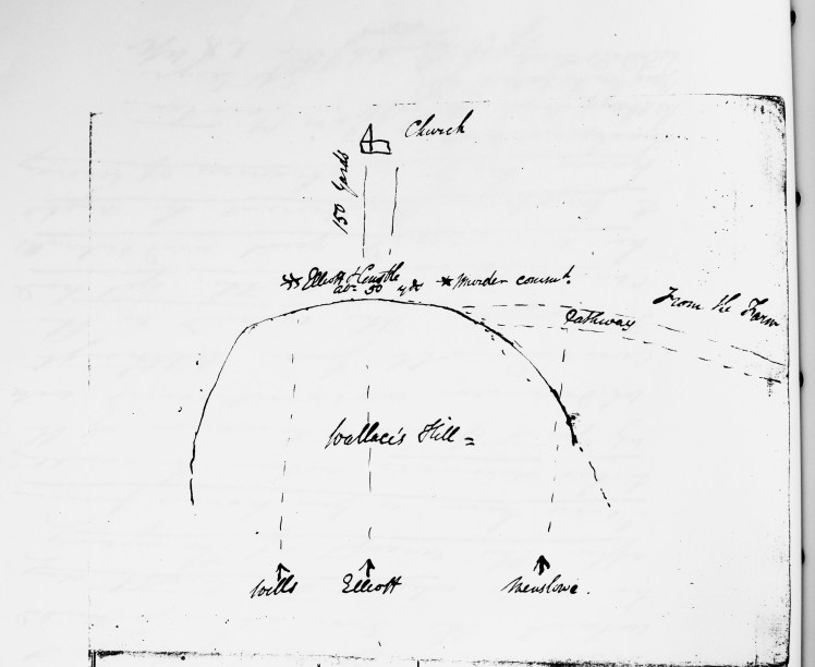 Sketch map showing the site of Burigon's Murder in 1820 (SRNSW: SZ 792 COD452B Court of Criminal Jurisdiction Case Papers Nov/Dec 1820 Part II pp. 496-519 Map page 507. (Courtesy of State Records New South Wales)