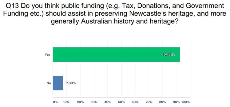 Public Funding Graph