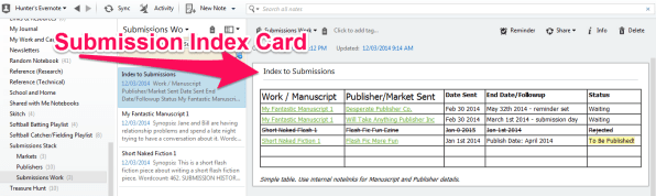 The Submission Index Card - links all the works and publishers/markets together.