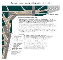 Boxcar Haven