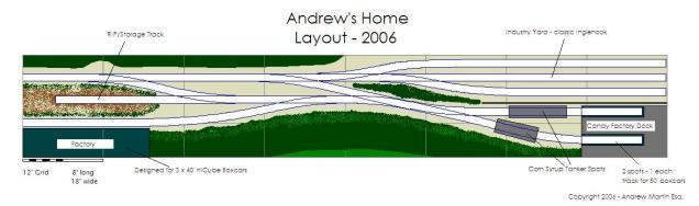 Home Layout - Austin Texas 2006