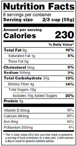 nutritionfacts2016
