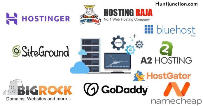 Top 10 Best Hosting Companies in india