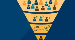 Tìm Hiểu Mô Hình Phễu Trong Tiếp Thị Marketing